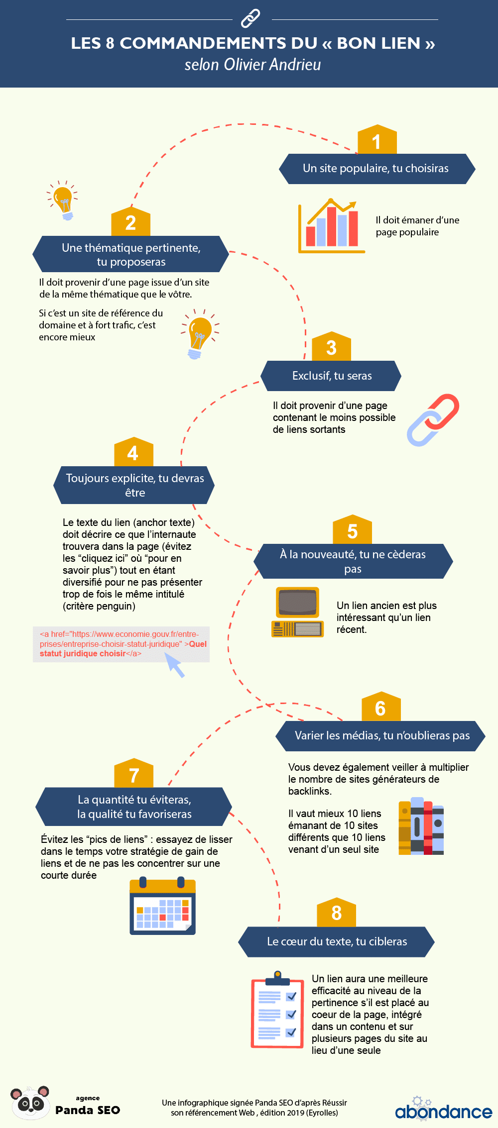 Infographie-8-commandements-bon-backlink